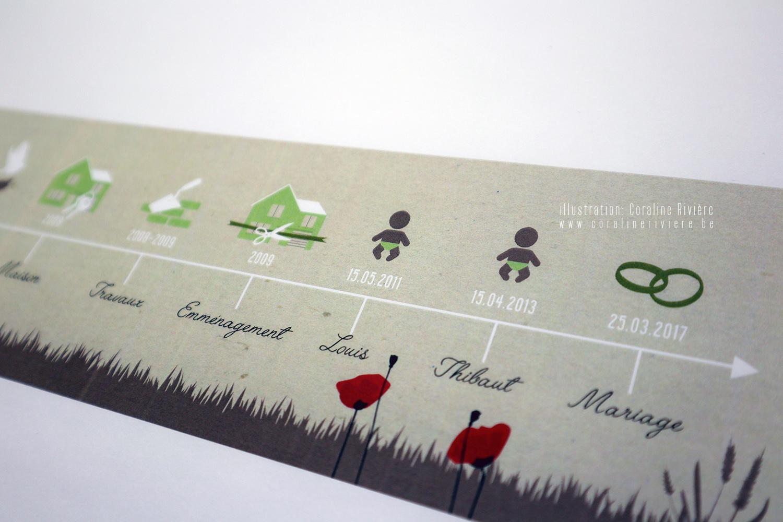 faire part mariage original ligne du temps etapes de vie rencontre maison enfants mariage