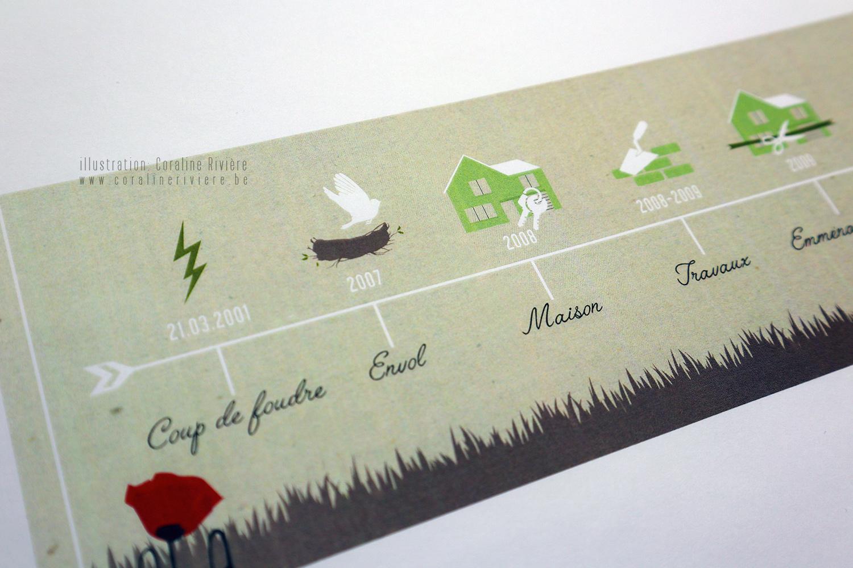 faire part mariage original theme campagne champetre nature coquelicot kraft rouge dessin enfants