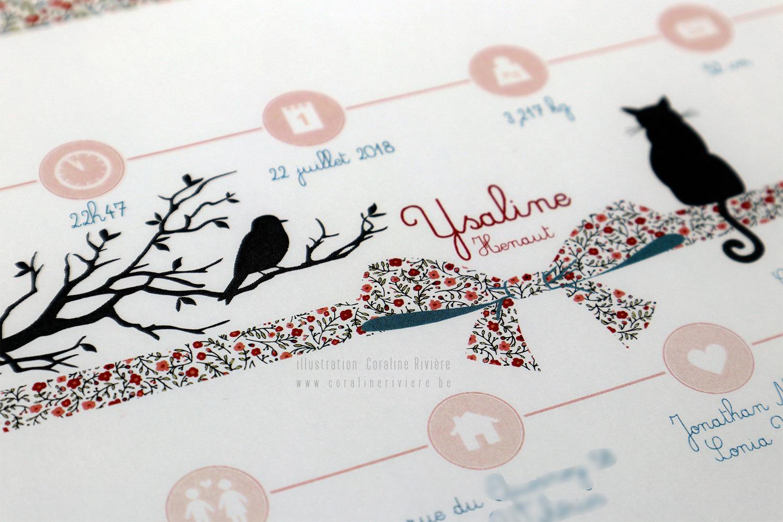 faire part naissance ysaline creation originale motif liberty fleuri douceur nature cage oiseau chat