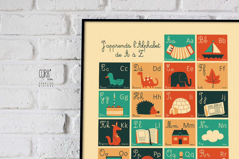 poster abécédaire apprentissage enfant lecture ecriture illustrations coraline riviere