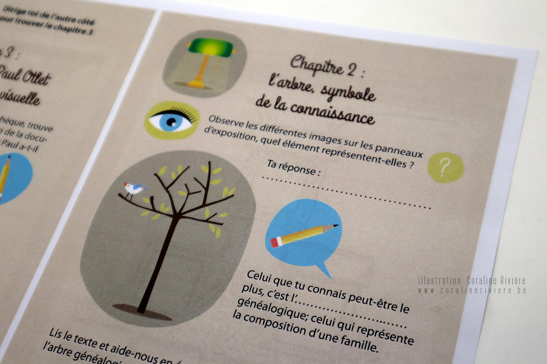 visite musees pour les enfants sorties scolaires livret didactique illustrations